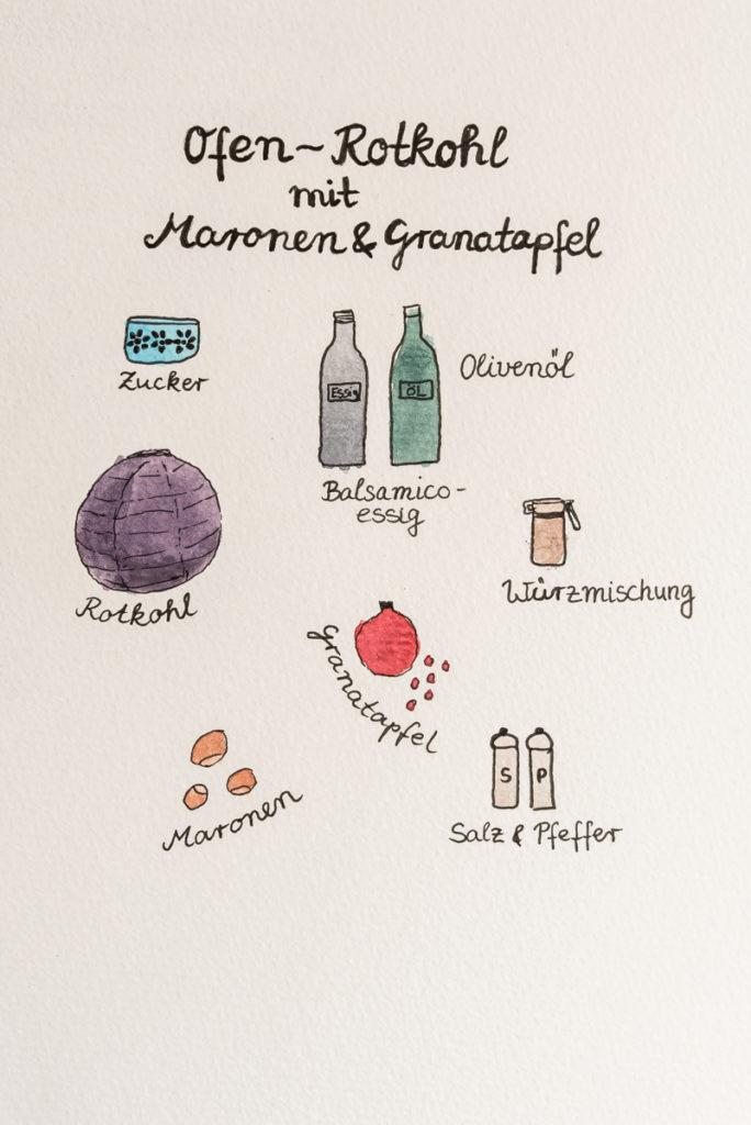 herbstliche Rezepte für Ofenrotkohl mit Maronen und Granatapfel und selbstgemachte Würzmischung für Schmorgerichte